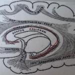 odontotos-pyrinas-elika-prosaggoy